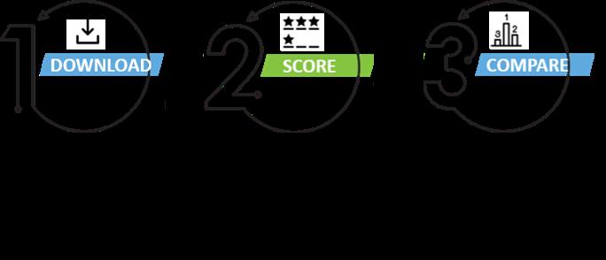 Business Credit Scoring Model