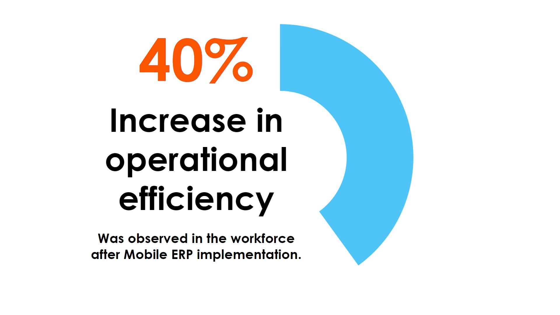 Increase in operational efficiency